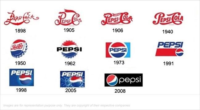 Top Logo Rebranding Strategies Of Companies Mba Skool