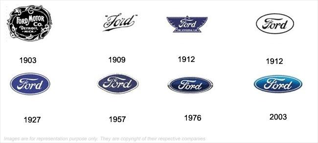 Top Logo Rebranding Strategies Of Companies Page 13 Mba