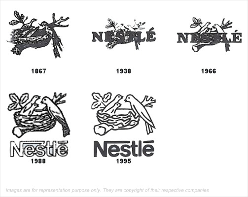 nestle targeting strategy The reason behind nestle entering strategy in indian market were increasing disposable income of the consumers, and the nuclear family system 3local partner nestlé's local partners are its employees, farmers and shareholders.