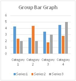 bargraph2 bar graph definition statistics dictionary mba skool study learn