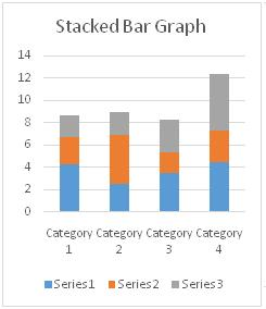 Bar graph definition statistics dictionary mba skool studylearn in this bar graph we can see that blue orange grey colored portions in each bars representing series 1 series 2 and series 3 respectively belong to ccuart Image collections