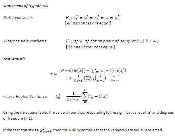 Bartlett S Test Definition Statistics Dictionary Mba