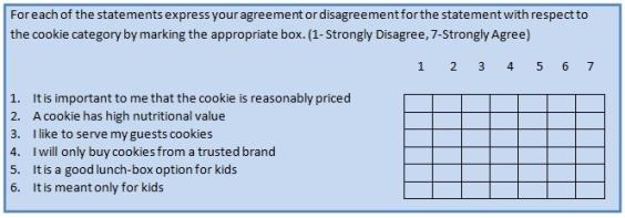 likert scale questionnaire for marketin mix Marketing mix of product purchase decision hen's instant   the scale used to assess each answer is likert scale likert scale used in this.