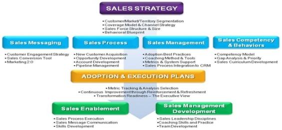 process flow diagram presentation #20 flow chart ppt slideshare process flow diagram presentation