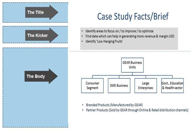 Harvard case study SlideShare
