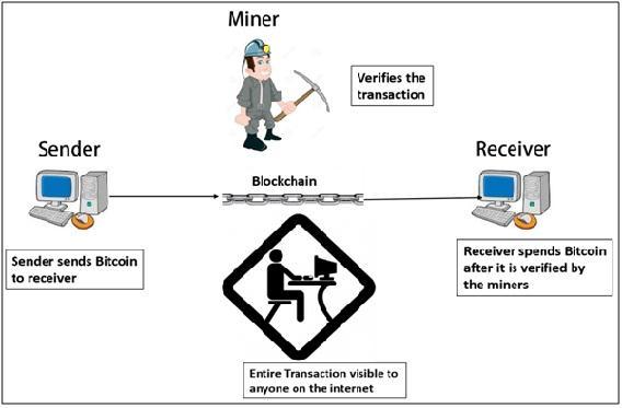 Mbaskool bitcoins elche vs mallorca betting expert tips