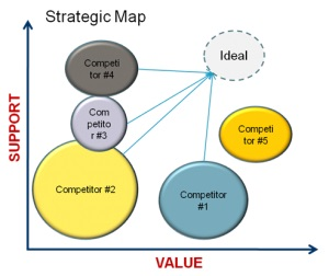 examples for competative and strategic benchmarking Lucintel performs competitive market analysis and benchmarking that allows organizations to identify the competitors in their market.