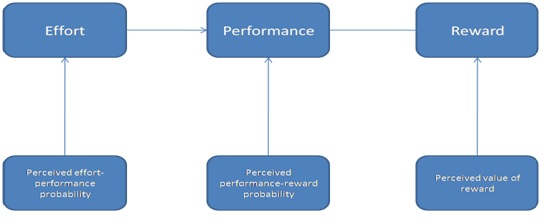 "performance and reward hr ""in 2015, reward professionals will continue to have a lot on their plates,"" said sheila attwood, xperthr's pay and benefits editor ""linking pay to performance tops the bill as the most important initiative organisations will work on this year, but many hr departments are still dealing with changes following pensions auto-enrolment."