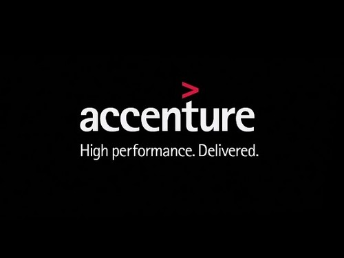 accenture marketing mix 4ps strategy mba skool study learn share
