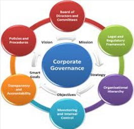 importance of solid corporate governance 3 1 introduction over the last two decades, corporate governance has attracted a great deal of public interest because of its apparent importance for the economic.