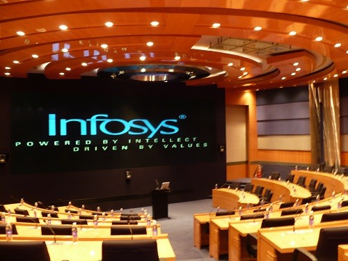 Infosys Marketing Mix (4Ps) Strategy | MBA Skool-Study.Learn.Share.
