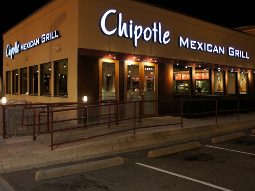 w1a1 chipotle mexican grill strategy im Chipotle mexican grill, inc ness and marketing strategy some researchers believe that the benefits of genetic modification outweigh the negative im-.