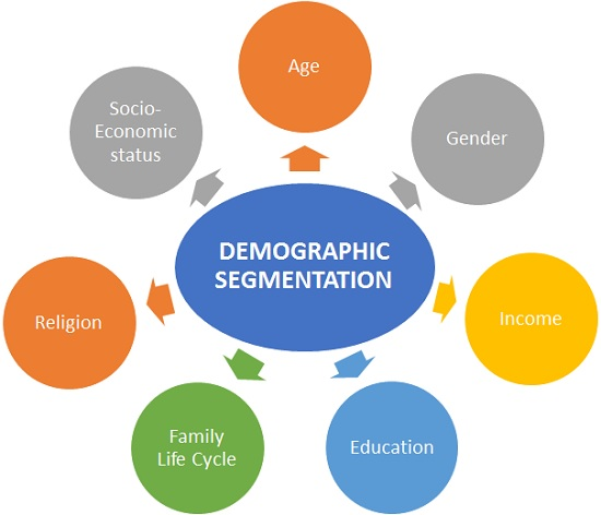 demographic environmen Unit 4 1750-1914 the modern era demographic and environmental changes migrations extreme hardships persisted – people dreamed of better life by escaping cruelties.
