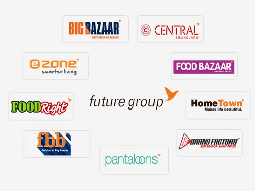 big bazaar problem faced by customer Literature review on customer loyalty initiatives in big bazaar ' is se sasta aur accha kahin nahi' the world-country chain, big bazaar, which is formed by the ceo of future group, mr kishore biyani.