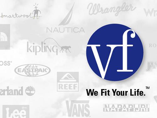 919cbf0a VF Corporation Marketing Mix (4Ps) Strategy | MBA Skool-Study.Learn ...