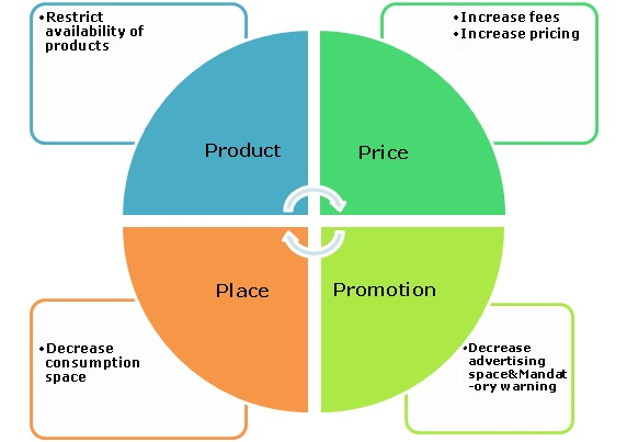 marketing plan on fmcg product acme In this marketing plan is product results 21 market summary acme focuses on high-technology manufacturers of computer acme consulting -- sample plan.