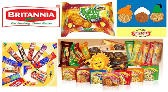 Britannia: The Crunch Of Biscuits In India | Business Article