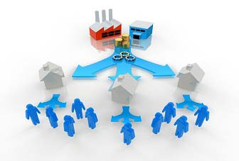 Strategic Outsourcing in Supply Chain Management | Business Article