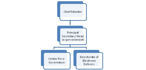 payroll system theoretical background Chapter 1 introduction 11 background  payroll system has an important  and the company's information system itself theoretical benefit is so the result of.