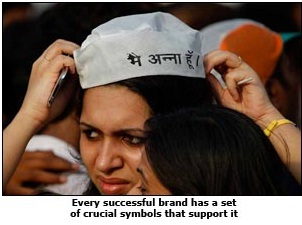 Anna Hazare Campaign