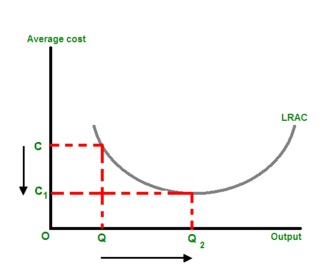 analysis of economies of scale Economies of scale refer to reduced costs per unit that arise from increased total output of a product for example, a larger factory will produce power hand tools at a lower unit price, and a larger medical system will reduce cost per medical procedure.