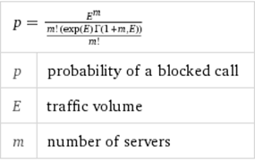 erlang loss formula definition operations supply chain