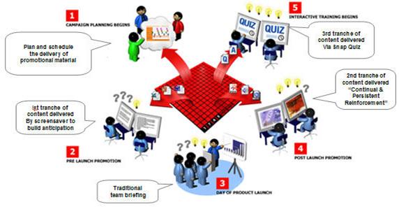 download математические методы теории сигналов практикум специальность 100503 информационная безопасность автоматизированных систем специализация защищенные автоматизированные