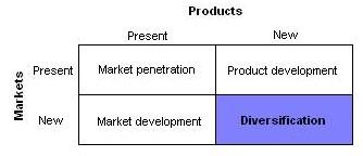 nokia new product development essay
