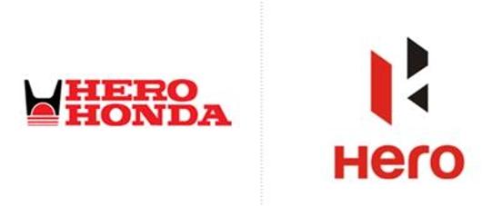 Hero MotoCorp: India's Leading Two Wheeler Company