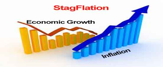 Image result for pictures of Stagflation