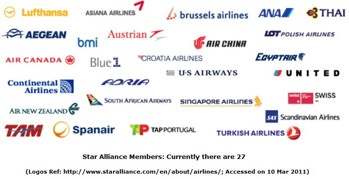 Star Alliance Members