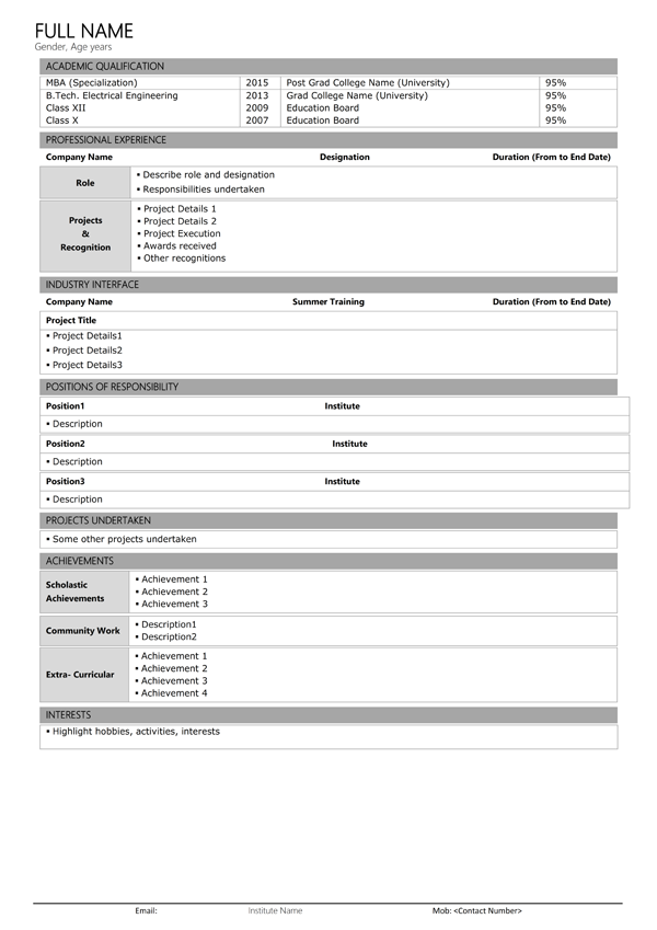 Resume Cv Sample Format 4 Mba Skool Study Learn Share